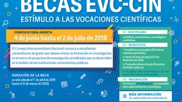 Convocatoria Becas EVC 2018